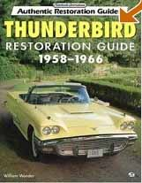 Ford Thunderbirds for Sale